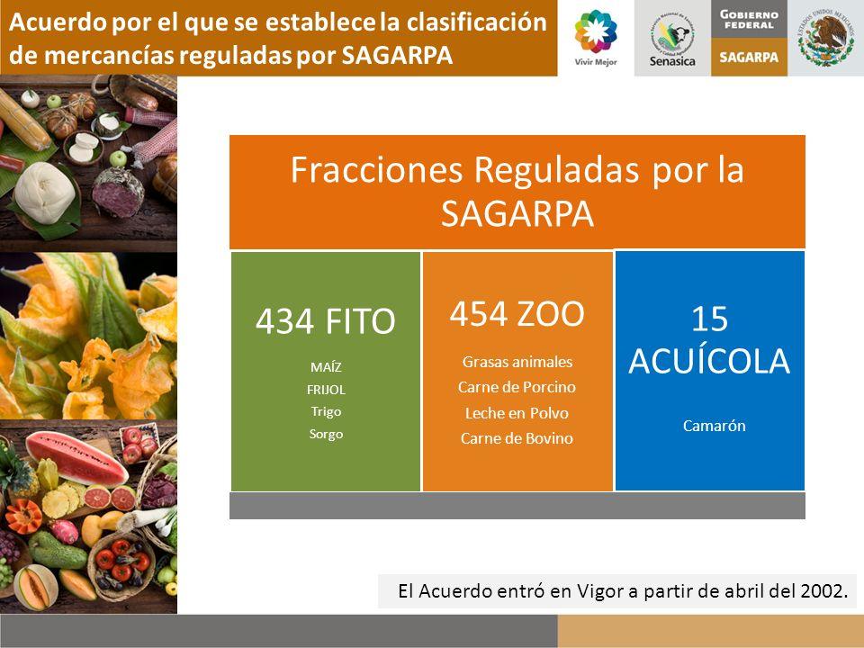Fracciones Reguladas por la SAGARPA