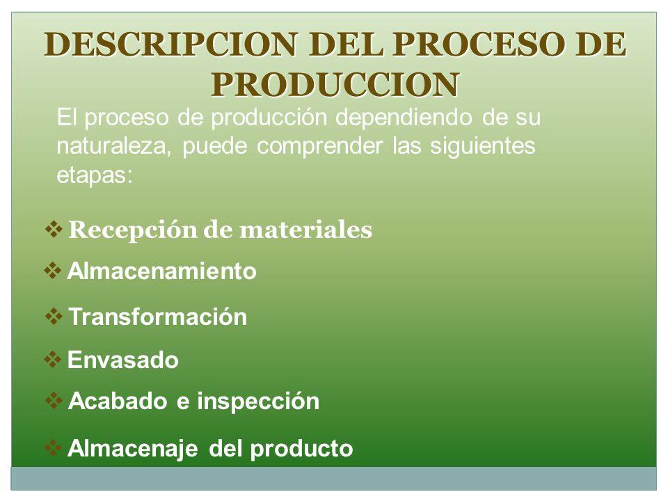 DESCRIPCION DEL PROCESO DE PRODUCCION