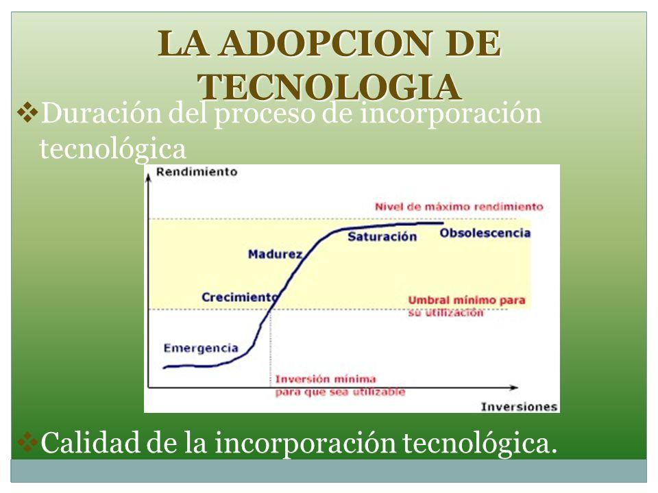 LA ADOPCION DE TECNOLOGIA