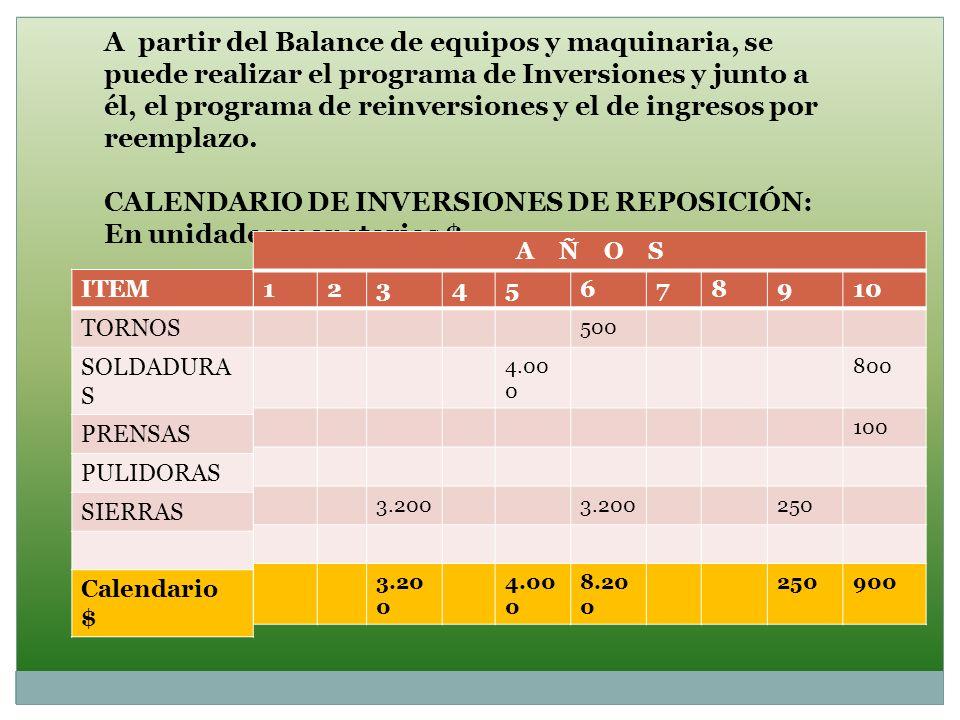 CALENDARIO DE INVERSIONES DE REPOSICIÓN: En unidades monetarias $