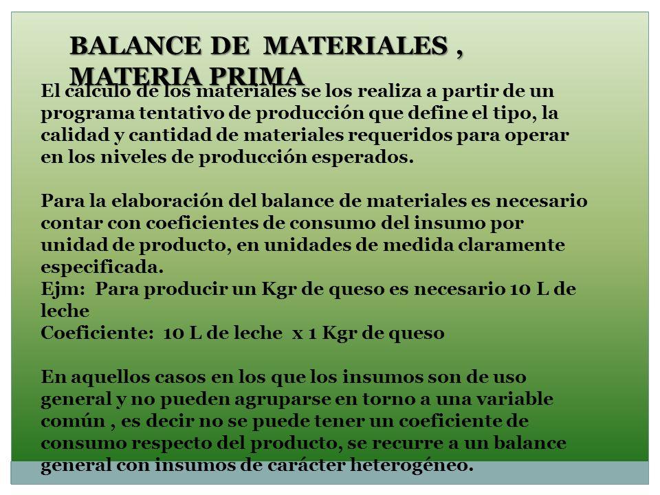 BALANCE DE MATERIALES , MATERIA PRIMA