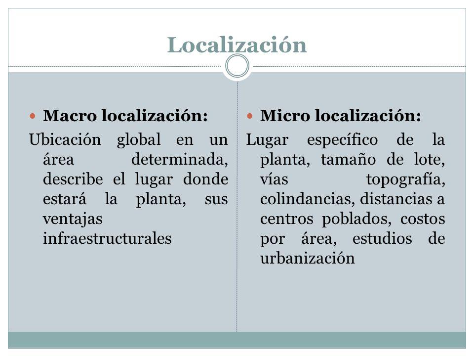 Localización Macro localización: