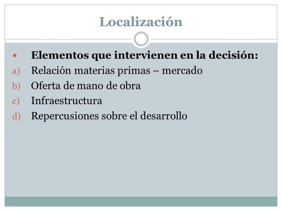 Localización Elementos que intervienen en la decisión: