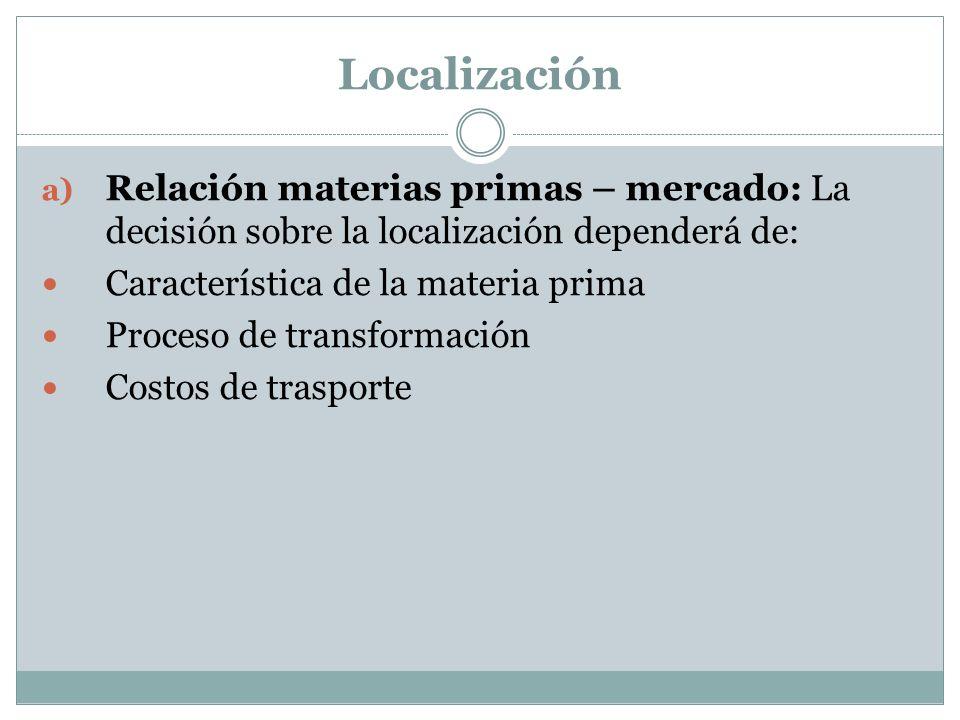 Localización Relación materias primas – mercado: La decisión sobre la localización dependerá de: Característica de la materia prima.