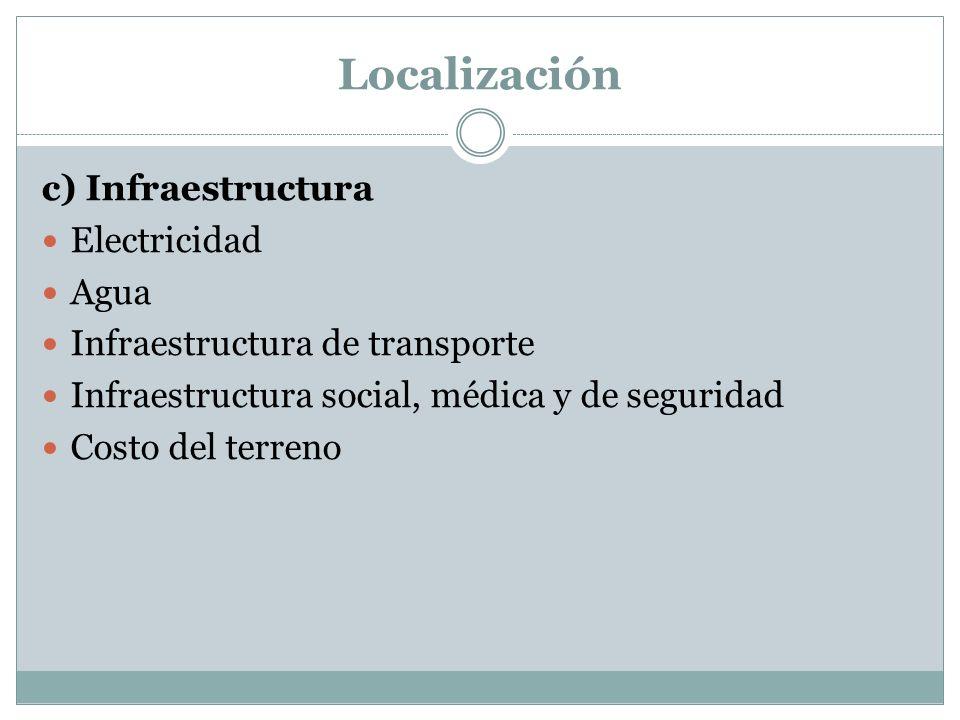 Localización c) Infraestructura Electricidad Agua