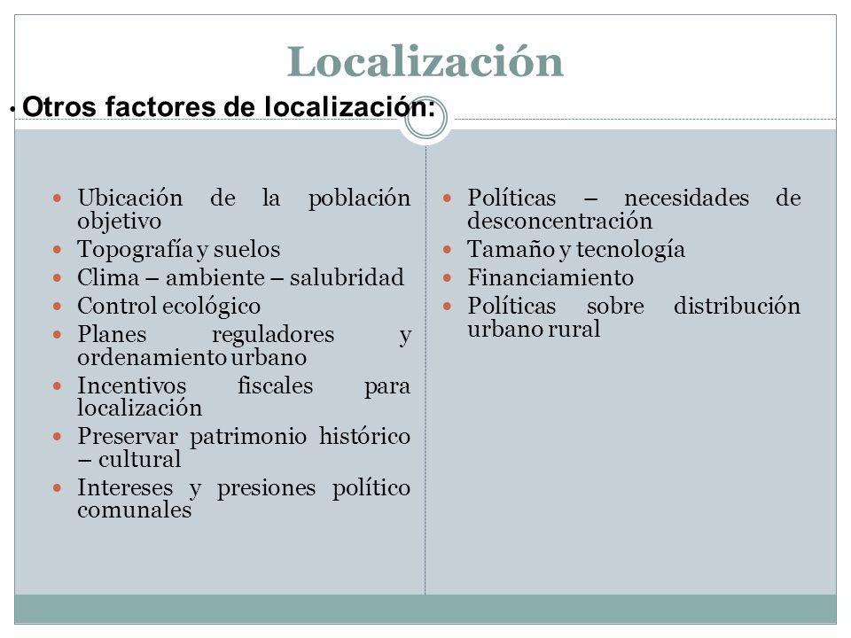 Localización Ubicación de la población objetivo Topografía y suelos