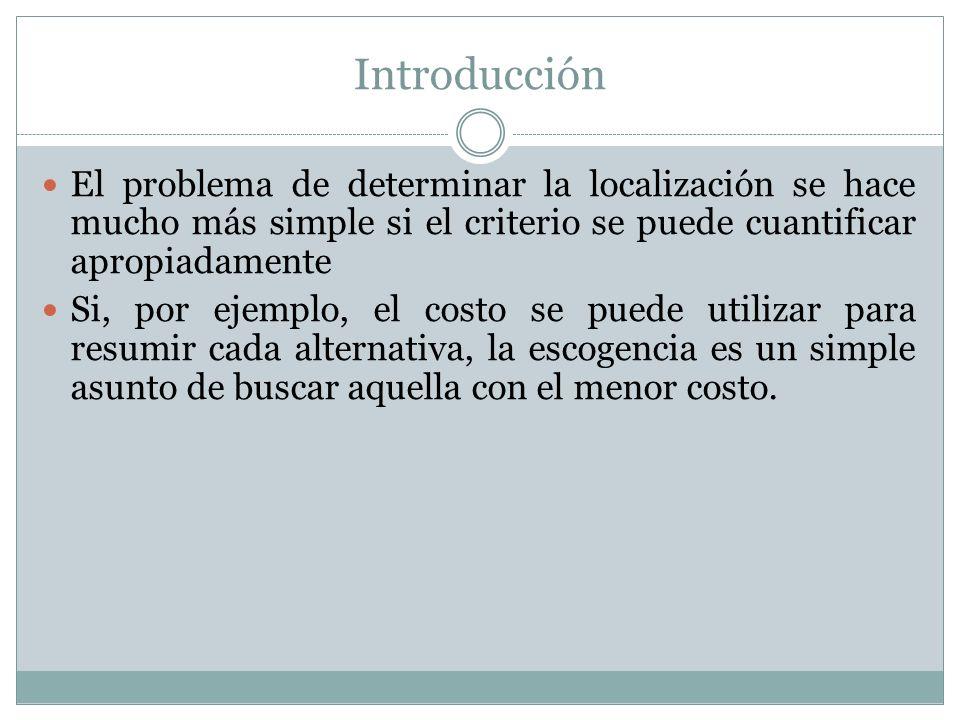 Introducción El problema de determinar la localización se hace mucho más simple si el criterio se puede cuantificar apropiadamente.