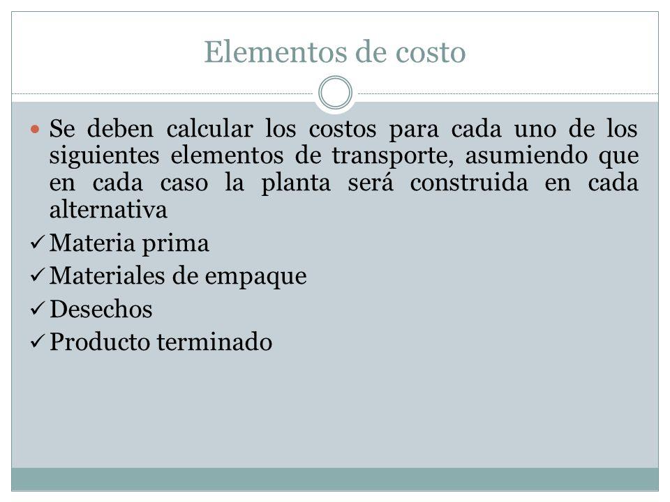 Elementos de costo