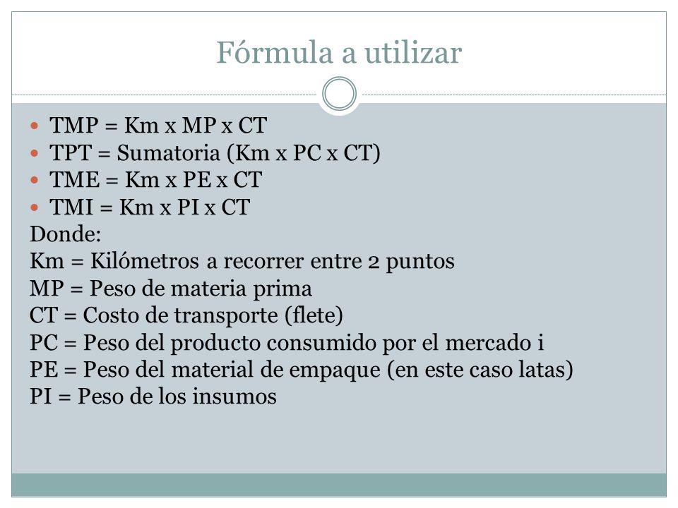 Fórmula a utilizar TMP = Km x MP x CT TPT = Sumatoria (Km x PC x CT)