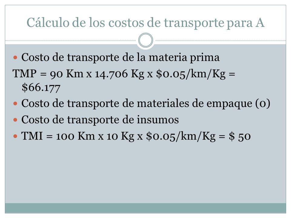 Cálculo de los costos de transporte para A