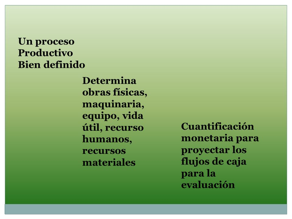Un proceso Productivo Bien definido. Determina obras físicas, maquinaria, equipo, vida útil, recurso humanos, recursos materiales.