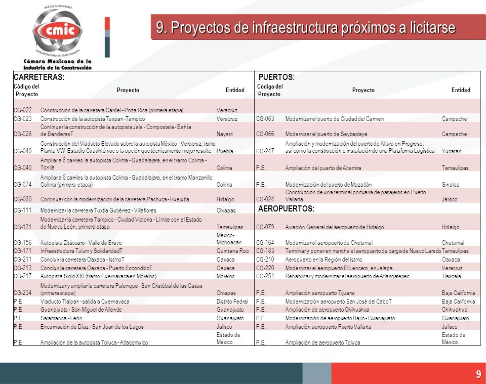 9. Proyectos de infraestructura próximos a licitarse