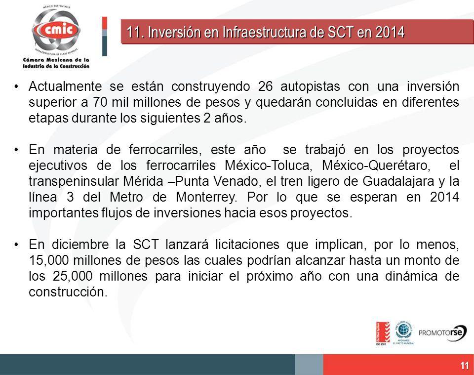 11. Inversión en Infraestructura de SCT en 2014
