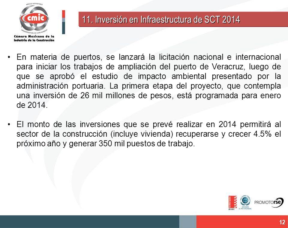 11. Inversión en Infraestructura de SCT 2014