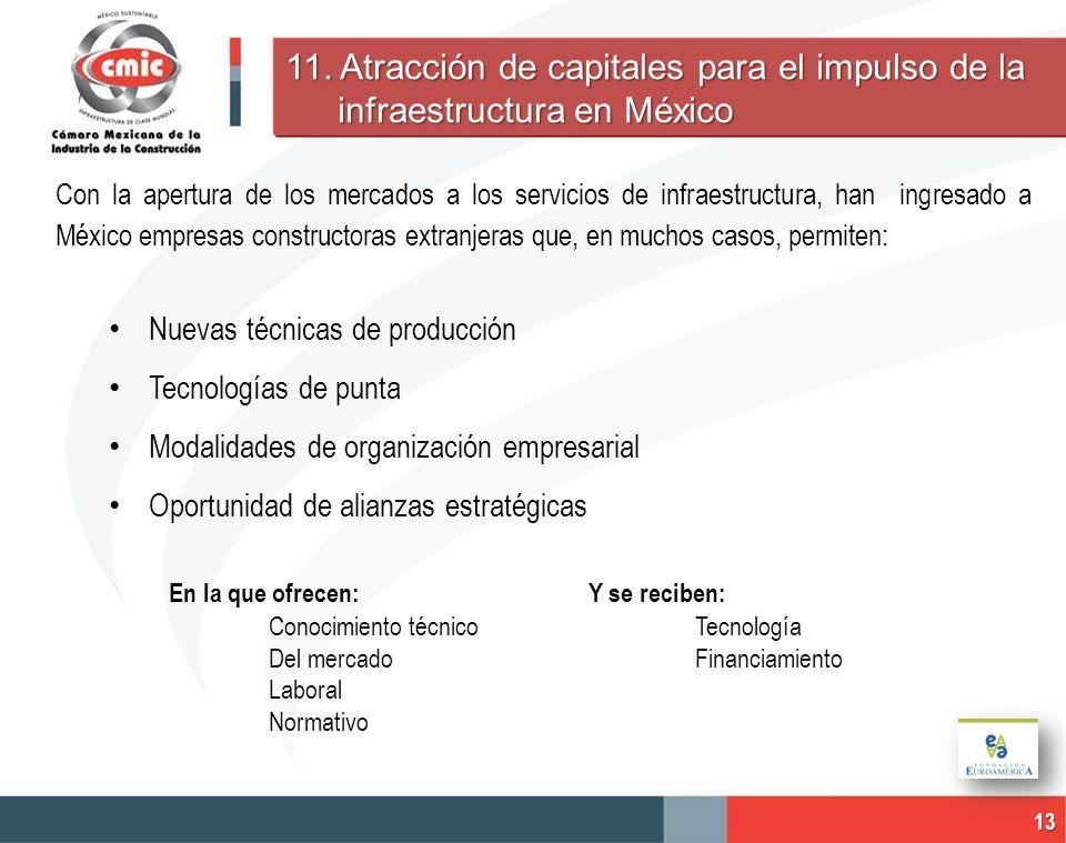 11. Atracción de capitales para el impulso de la infraestructura en México