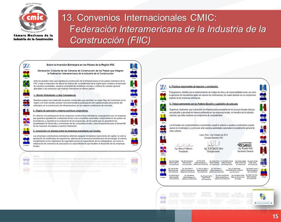 13. Convenios Internacionales CMIC: Federación Interamericana de la Industria de la Construcción (FIIC)