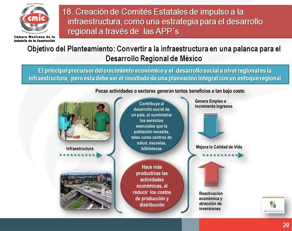 18. Creación de Comités Estatales de impulso a la infraestructura, como una estrategia para el desarrollo regional a través de las APP´s