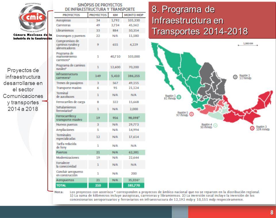 8. Programa de Infraestructura en Transportes 2014-2018