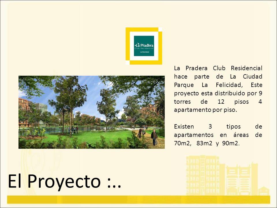 La Pradera Club Residencial hace parte de La Ciudad Parque La Felicidad, Este proyecto esta distribuido por 9 torres de 12 pisos 4 apartamento por piso.