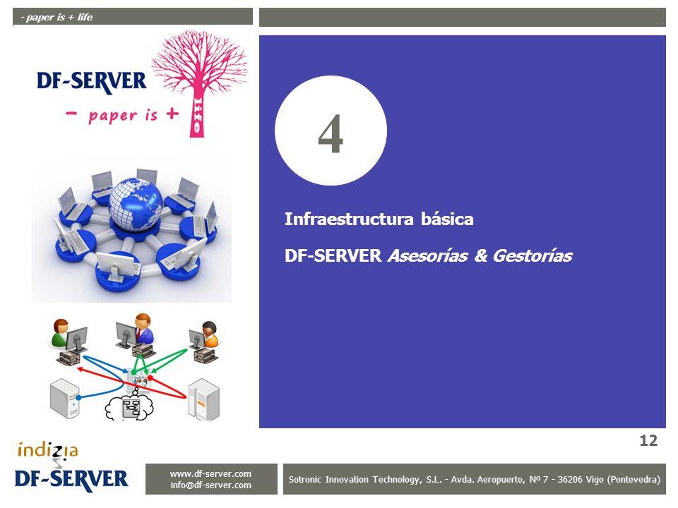 4 Infraestructura básica DF-SERVER Asesorías & Gestorías