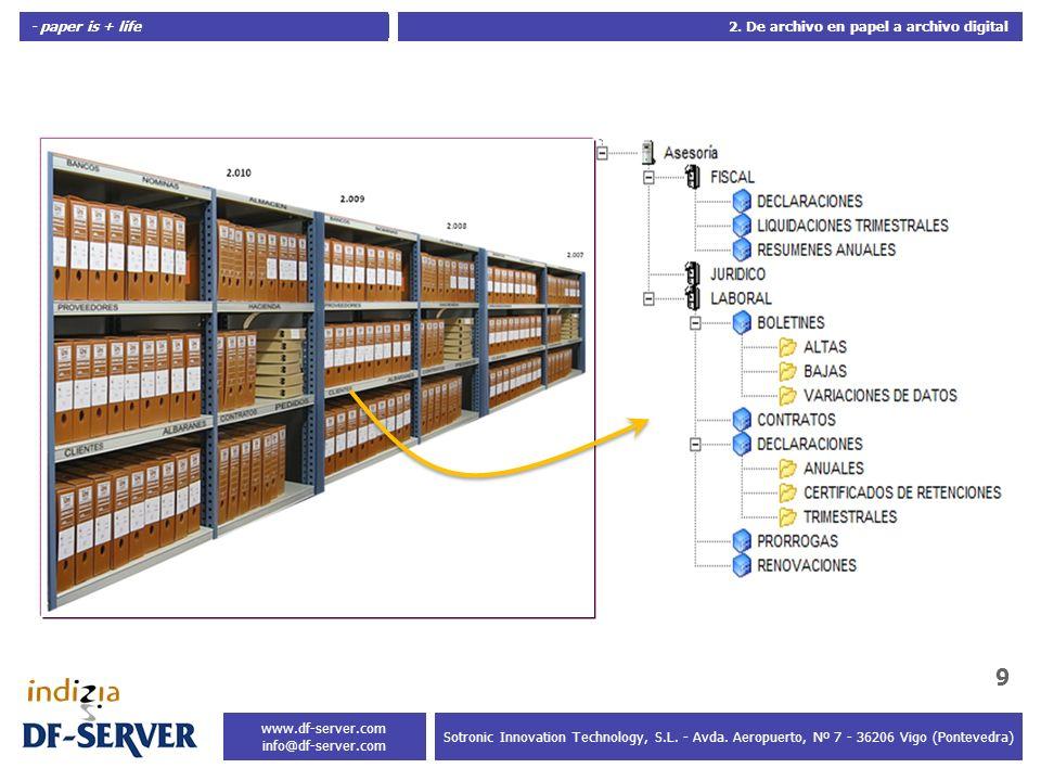 2. De archivo en papel a archivo digital