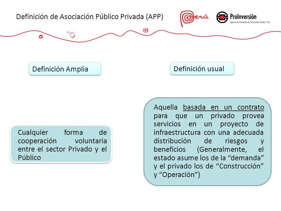 Definición de Asociación Público Privada (APP)