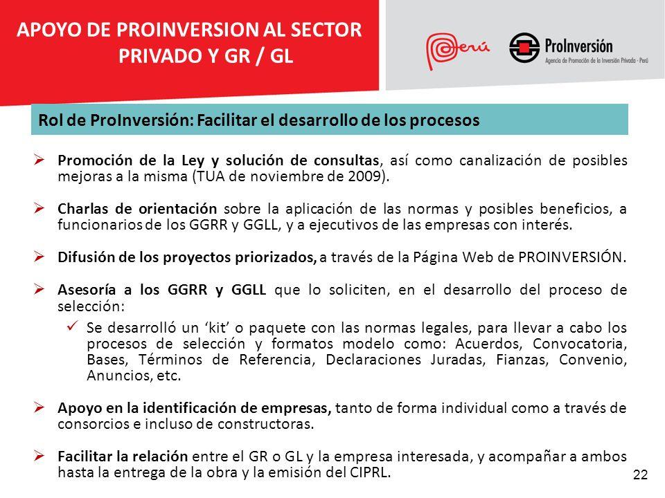APOYO DE PROINVERSION AL SECTOR PRIVADO Y GR / GL
