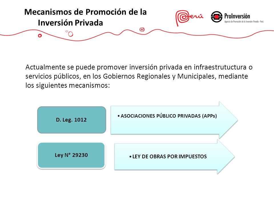 Mecanismos de Promoción de la Inversión Privada