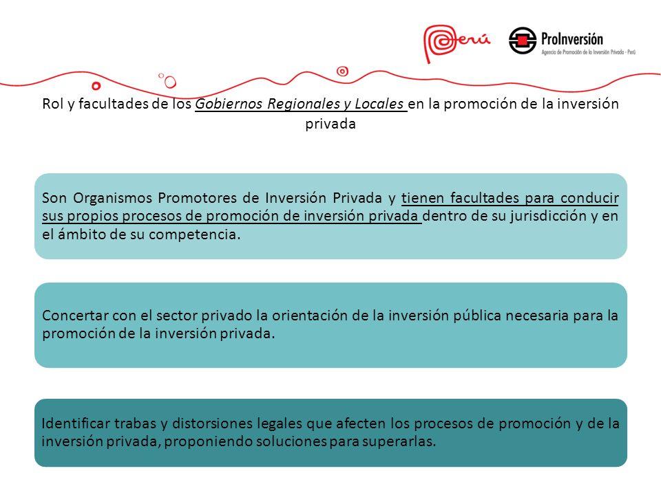 Rol y facultades de los Gobiernos Regionales y Locales en la promoción de la inversión privada