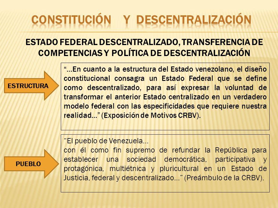 CONSTITUCIÓN Y DESCENTRALIZACIÓN