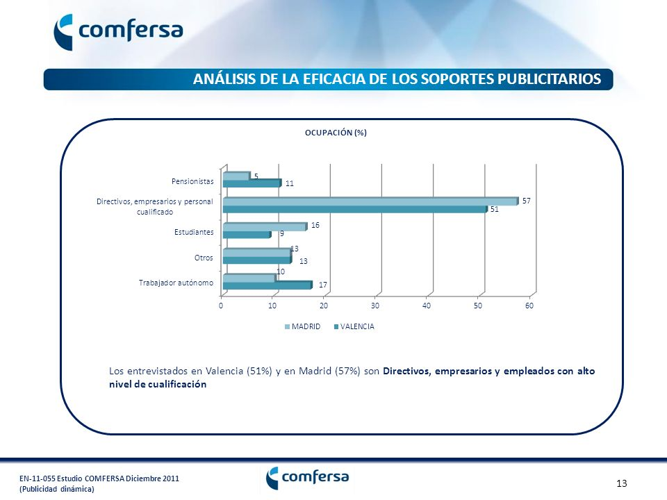 ANÁLISIS DE LA EFICACIA DE LOS SOPORTES PUBLICITARIOS