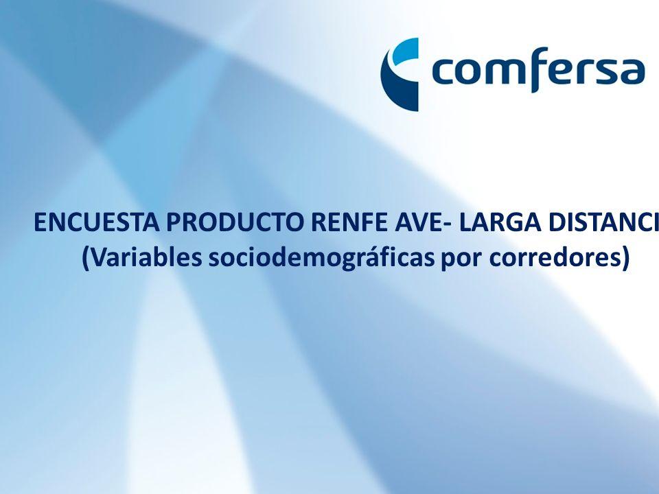 ENCUESTA PRODUCTO RENFE AVE- LARGA DISTANCIA (Variables sociodemográficas por corredores)