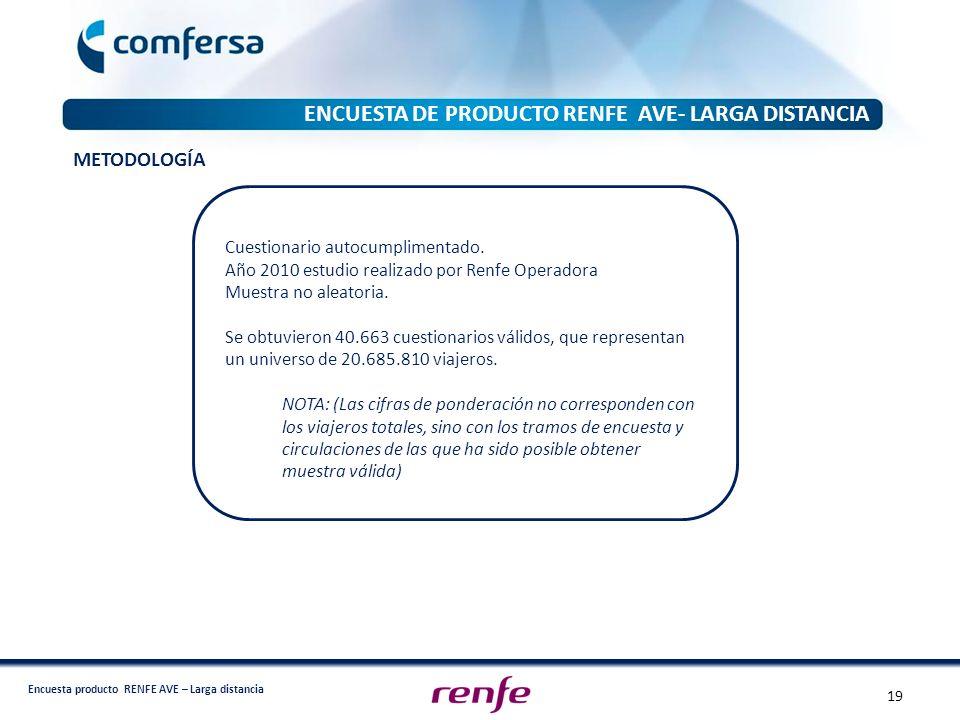 ENCUESTA DE PRODUCTO RENFE AVE- LARGA DISTANCIA