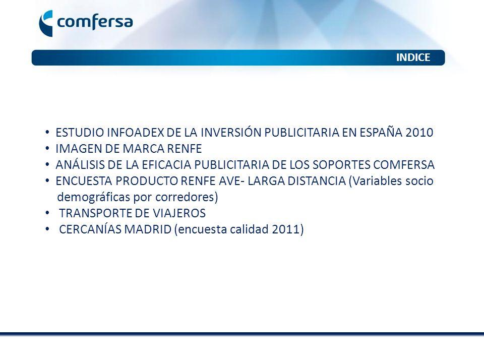 ESTUDIO INFOADEX DE LA INVERSIÓN PUBLICITARIA EN ESPAÑA 2010