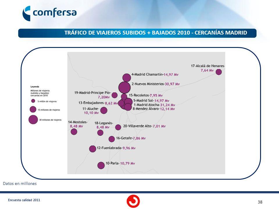 TRÁFICO DE VIAJEROS SUBIDOS + BAJADOS 2010 - CERCANÍAS MADRID