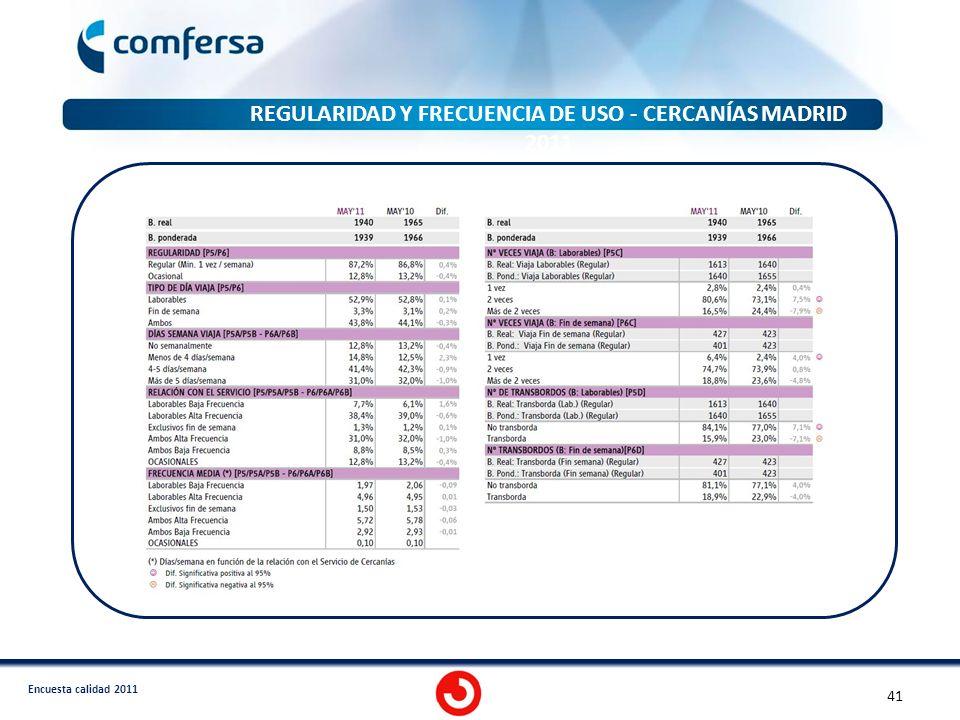 REGULARIDAD Y FRECUENCIA DE USO - CERCANÍAS MADRID 2011