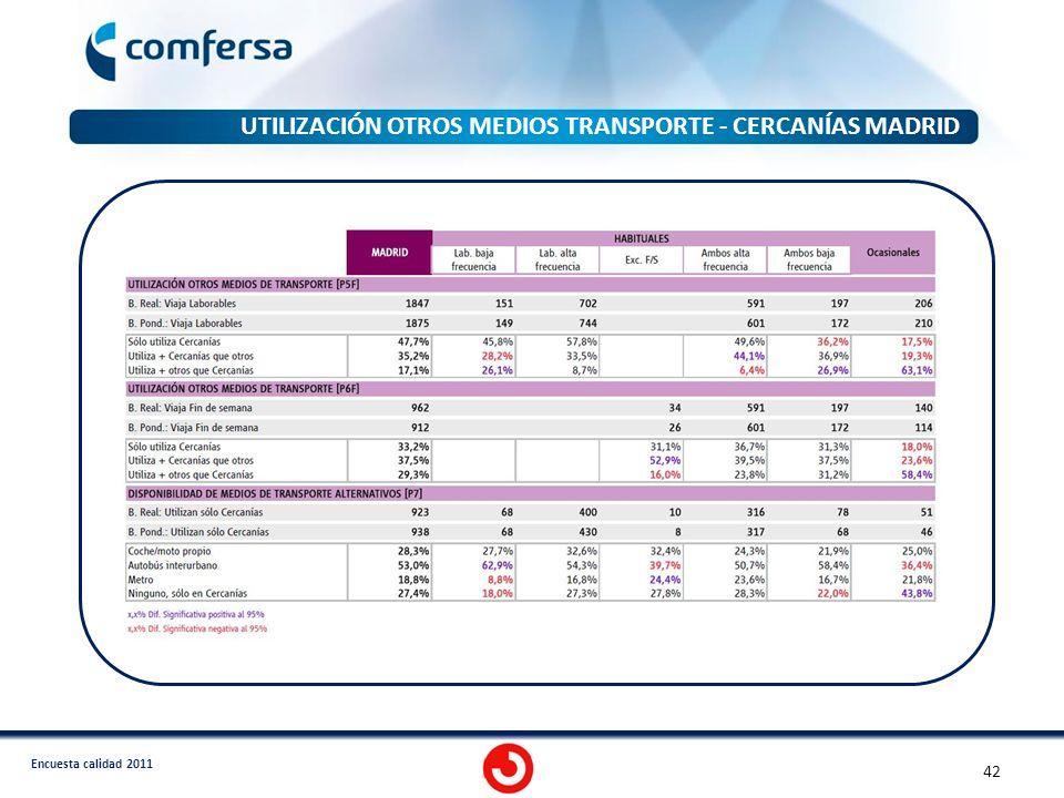 UTILIZACIÓN OTROS MEDIOS TRANSPORTE - CERCANÍAS MADRID