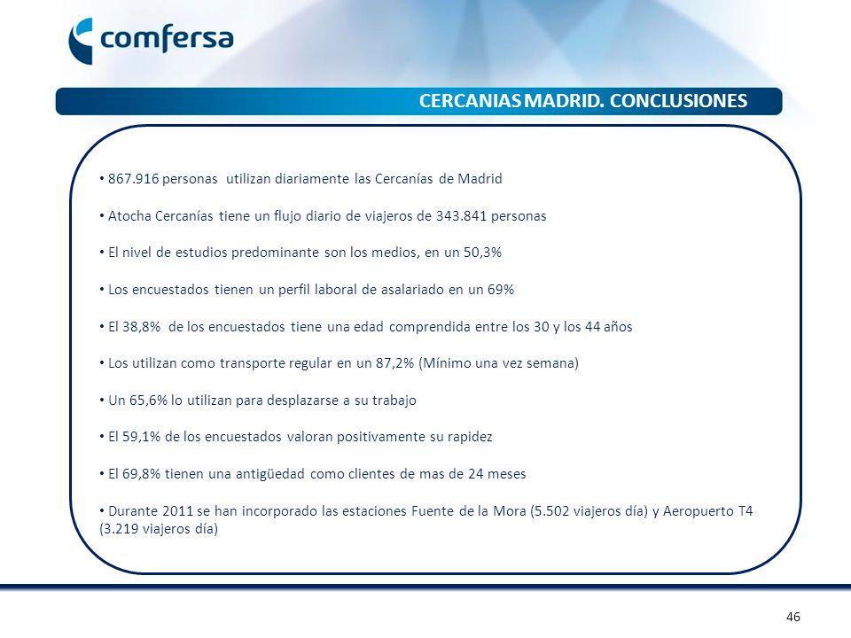 CERCANIAS MADRID. CONCLUSIONES