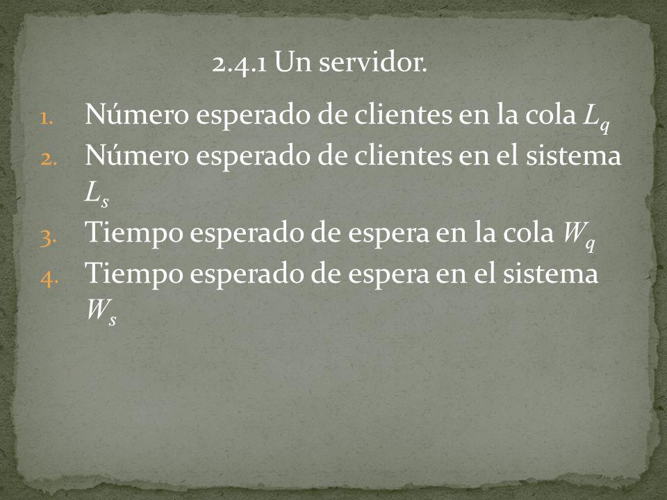 2.4.1 Un servidor. Número esperado de clientes en la cola Lq. Número esperado de clientes en el sistema Ls.