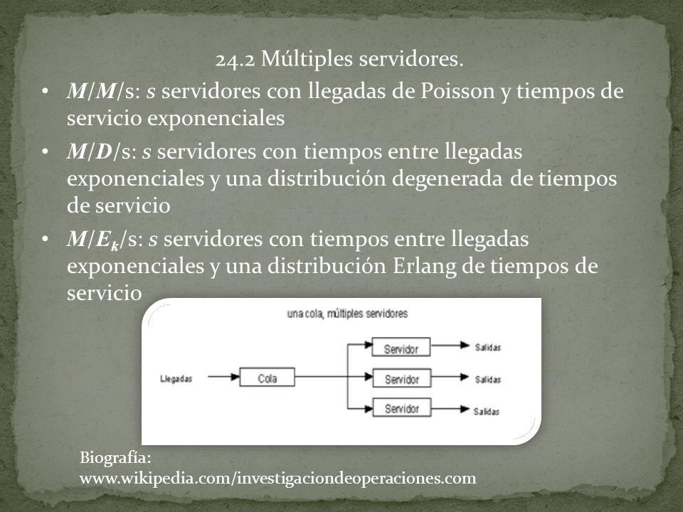 24.2 Múltiples servidores. M/M/s: s servidores con llegadas de Poisson y tiempos de servicio exponenciales.