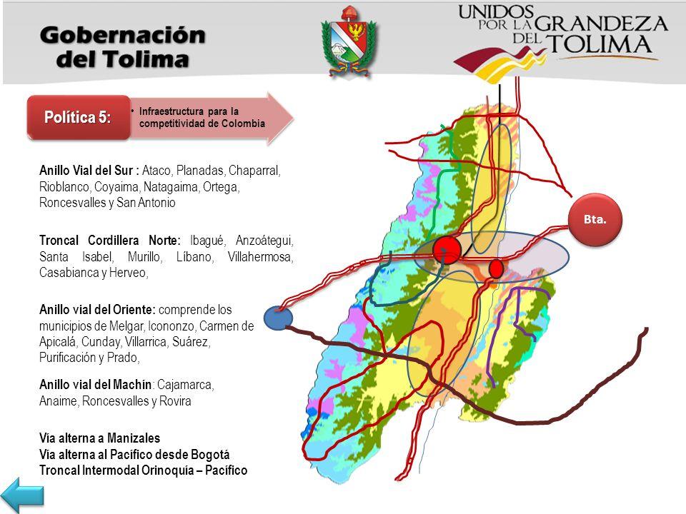 Política 5: Infraestructura para la competitividad de Colombia.