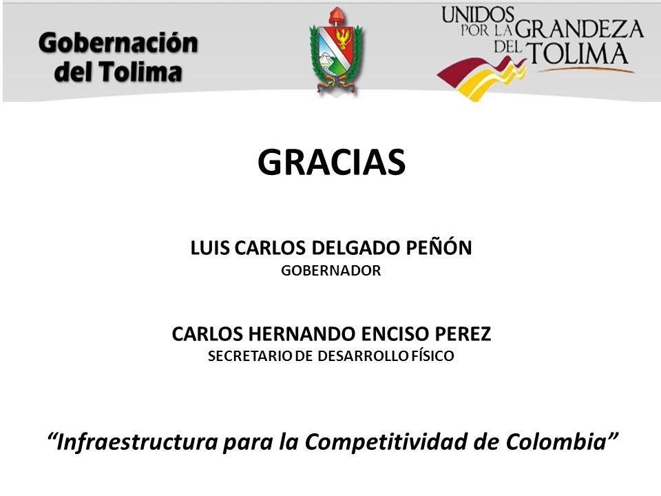 GRACIAS Infraestructura para la Competitividad de Colombia
