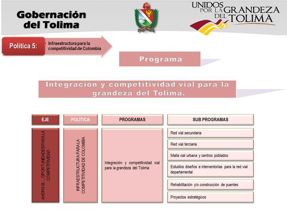 Integración y competitividad vial para la
