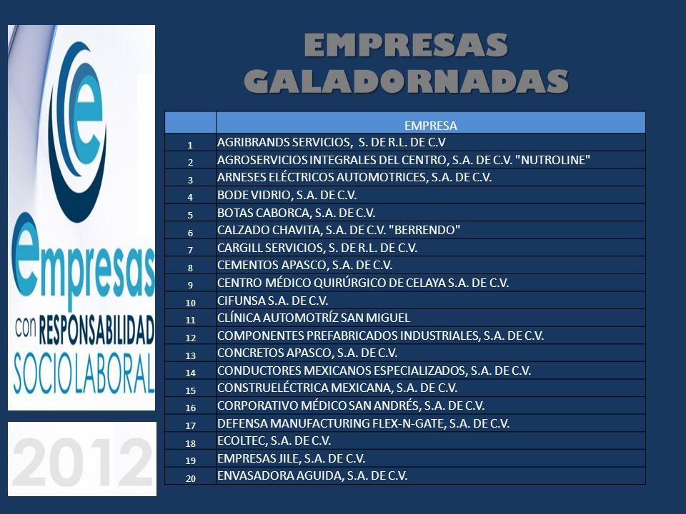 EMPRESAS GALADORNADAS