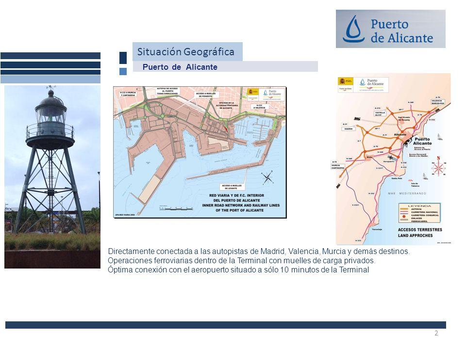 Situación Geográfica Puerto de Alicante