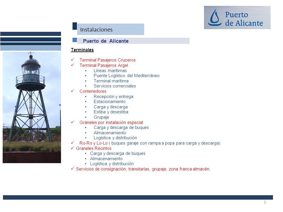 Instalaciones Puerto de Alicante Terminales