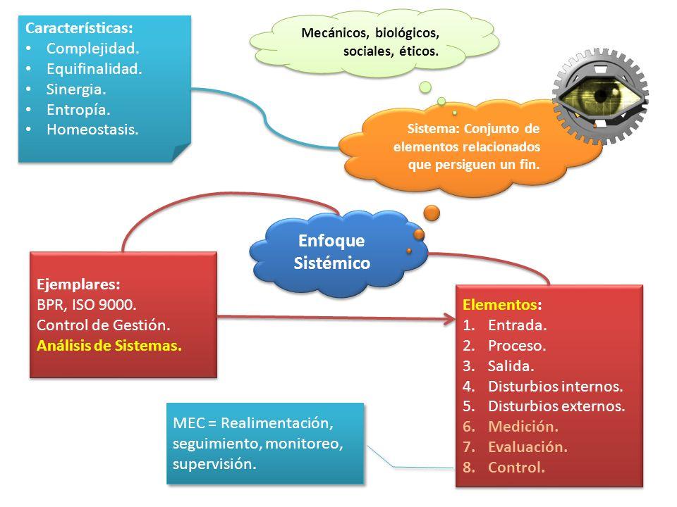 Enfoque Sistémico Características: Complejidad. Equifinalidad.