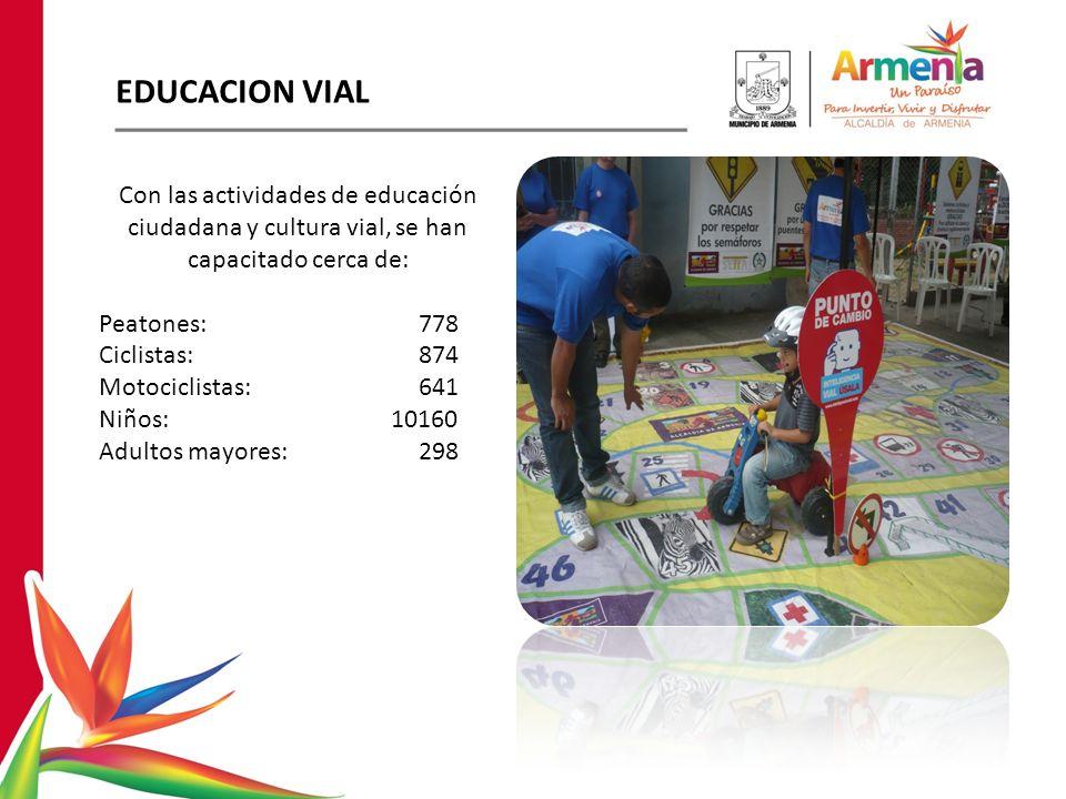 EDUCACION VIAL Con las actividades de educación ciudadana y cultura vial, se han capacitado cerca de: