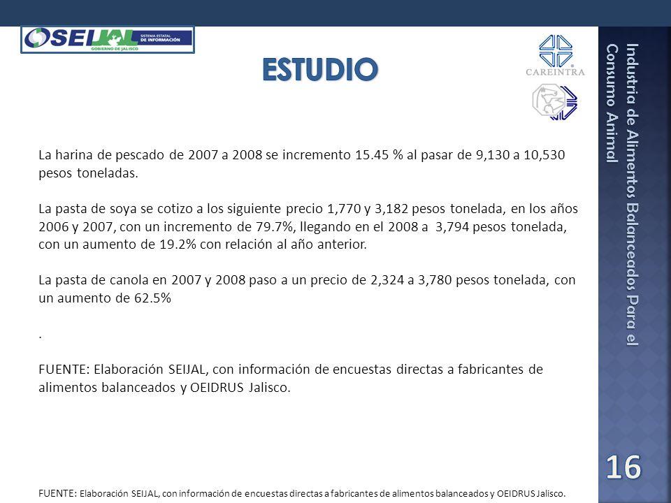 ESTUDIO La harina de pescado de 2007 a 2008 se incremento 15.45 % al pasar de 9,130 a 10,530 pesos toneladas.
