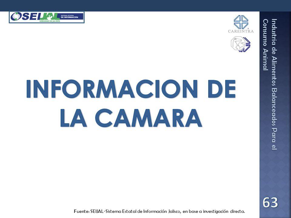 INFORMACION DE LA CAMARA